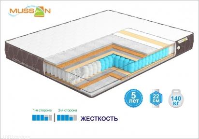 ОПТИМА-COCOS матрас  TM MUSSON (UA)